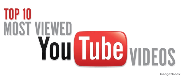 TOP 10 MOST VIEWED YOU TUBE VIDEOS 2017 {updated}