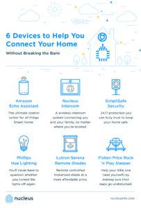 nucleus Smart home